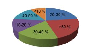 Napovedi-količine-upada-naročil-v-v-letu-2020-po-podatkih-Obrtno-podjetniške-zbornice