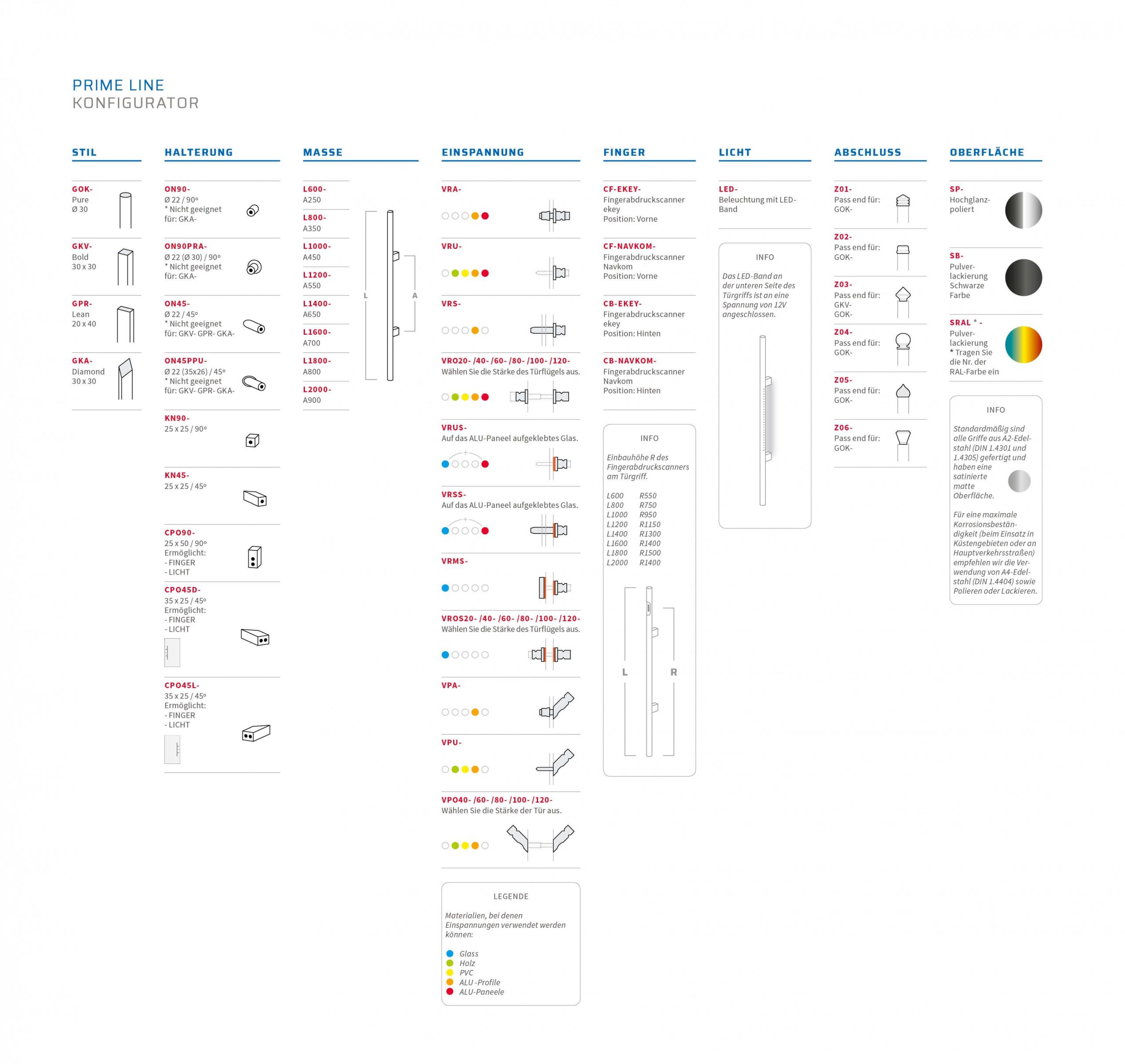 Prime Line Pure, Bold, Lean, Diamond Konfigurator - Edelstahl Stossgriffe und Tuergriffe fuer Haustueren - Griffing